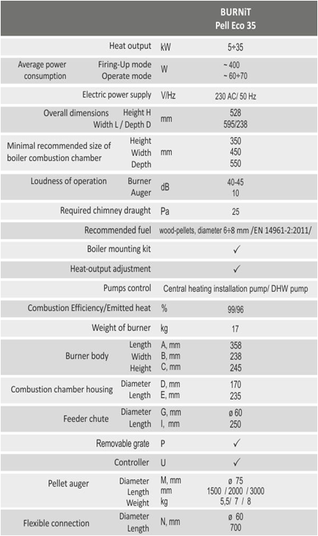 CAZAN WBS 30KW ACTIVE+ARZATOR PELETI 35 KW+BUNKER 500 LITRI