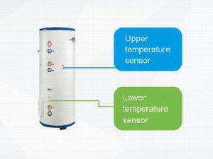 Pompa de caldura monobloc monofazata GREE Versati III - pozitionare senzori de temperatura pentru boilerul acm