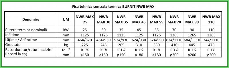 Centrala termica pe lemn BURNIT NWB MAX - fisa tehnica