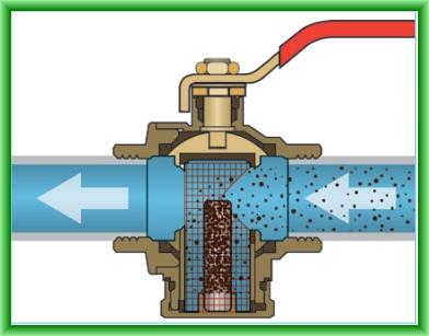 Robinet cu filtru de impuritati si magnet permanent REGULUS DN 20 mm - schema de functionare