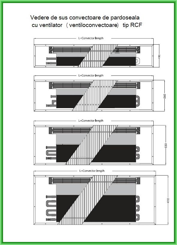 Ventiloconvector de pardoseala RADOX RCF - desen tehnic vedere de sus