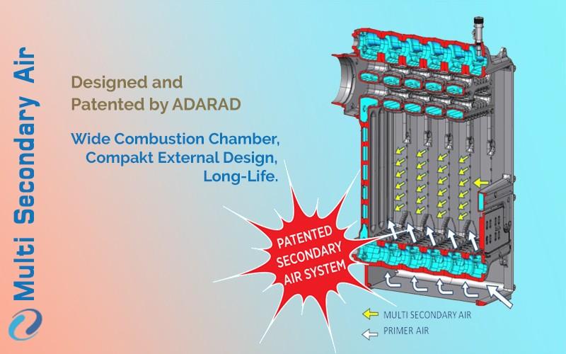 Centrala termica pe lemn din fonta MAXITECH - schema de circulatie aer de combustie
