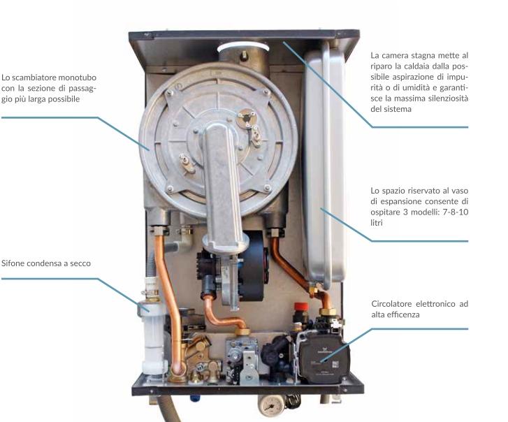 Centrala termica pe gaz in condensatie combi ARCA PIXEL MX PN - vedere interioara