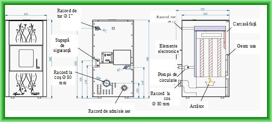 Termosemineu pe peleti DOMINUS TS - schema cu elementele componente