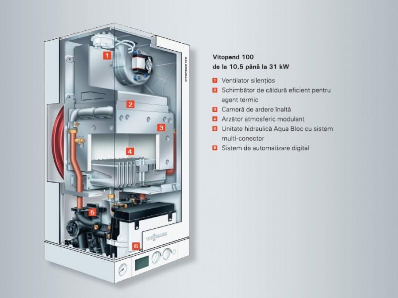 Centrala termica pe gaz Viessmann Vitopend 100-W 30 kW cu tiraj natural