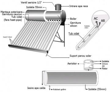 Poza Panou solar nepresurizat cu boiler INOX - schema de montaj
