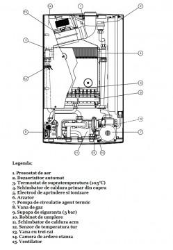 Poza Centrala termica pe gaz ARCA PIXEL - schema cu partile componente principale