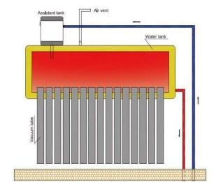Poza Panou solar Q Solar Premium nepresurizat Boiler INOX 100 litri -  schema