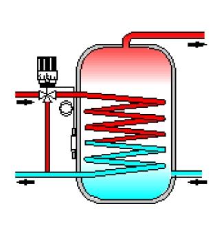 Poza Schema de montaj pentru robinet termostatat cu 3 cai pentru boiler apa calda
