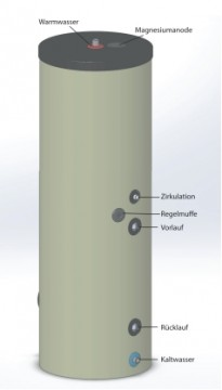 poza Boiler pentru preparare apa calda cu o serpentina AUSTRIA EMAIL HT 300 ERM