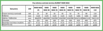 Poza Centrala termica pe lemn BURNIT NWB MAX - fisa tehnica