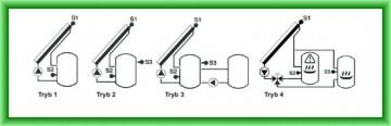 Poza Controler universal cu microprocesor si 3 senzori EUROSTER 813 - scheme cu modurile de functionare