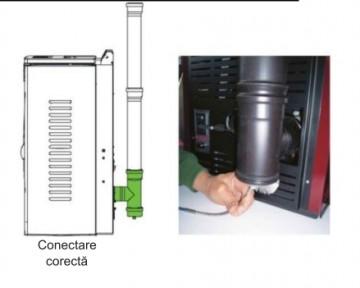 Poza Centrala termica pe peleti LIDYA COMPACT 25 kW - exemplu de racordare la cos